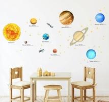 Naklejki układ słoneczny - planety i gwiazdki - duży new