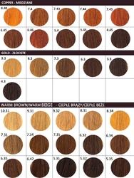 Loreal inoa, farba do włosów 60ml głęboki i trwały kolor i dodatkowa ochrona włosa 1