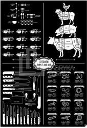 Plakat kitchen first aid kit