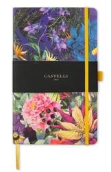 Notes castelli milano - eden cockatiel