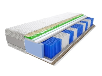 Materac kieszeniowy aisza trawa multipocket visco molet 190x200 cm morska średnio  twardy lateks profilowane visco memory