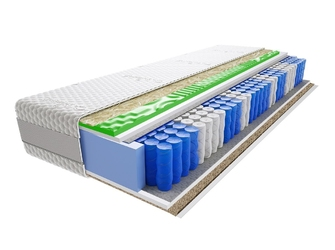 Materac kieszeniowy hinti trawa mini visco molet 80x160 cm morska średnio  twardy profilowane visco memory