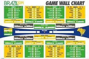 Brazylia 2014 mistrzostwa świata tabela - plakat