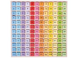 Drewniana tabliczka mnożenia nauka mnożenia