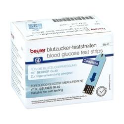 Beurer gl40 paski testowe  do mierzenia cukru we krwi