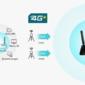 ROUTER TP-LINK MR600 4G LTE - Szybka dostawa lub możliwość odbioru w 39 miastach