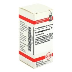 Gunpowder comp. d 12 globuli