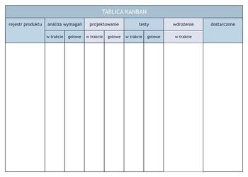 Lean kanban 019 tablica suchościeralna