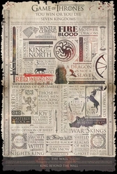Gra o tron infografika - plakat