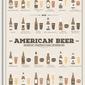 Plakat american beer 30 x 40 cm