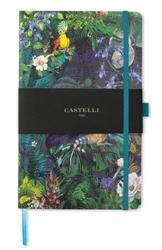Notes castelli milano - eden lily