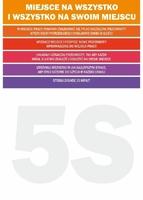 tablica suchościeralna lean zasady 5S 062
