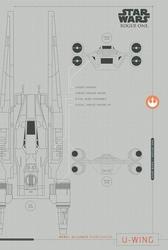 Star wars łotr 1 u-wing plans - plakat