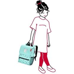 Plecak dla dzieci backpack kids cats and dogs reisenthel miętowy rie4062