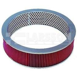 Filtr powietrza hiflofiltro hfa1911 3130132 honda st 1100
