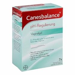 Canesbalance, żel waginalny do regulacji pH