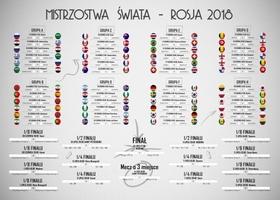 Tabela mistrzostw świata rosja 2018 - plakat