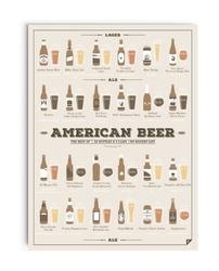 Plakat American Beer 40 x 50 cm
