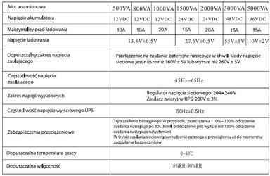 Przetwornica ups awaryjne zasilanie pieca co sinuspro-500w 12v230v500w