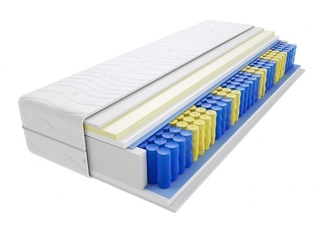 Materac kieszeniowy kolonia max plus 195x210 cm średnio twardy visco memory dwustronny