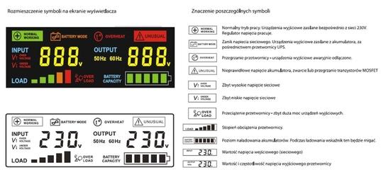 Przetwornica ups awaryjne zasilanie pieca co sinuspro-800e 12v230v800w volt polska