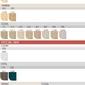 Wella koleston perfect me profesjonalna farba do koloryzacji włosów 60ml 000