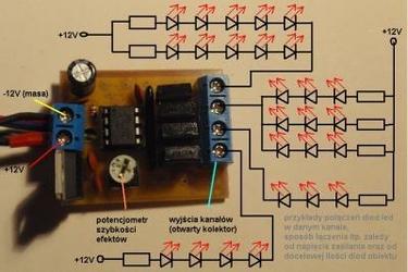 Sterownik LED - reklama led dynamiczne efekty koła obwodu okręgu - cena za jeden efekt świetlny