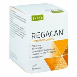 Regacan Syxyl w tabletkach