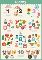 Liczby - plakat  - plakat Wymiar do wyboru: 29,7x42 cm