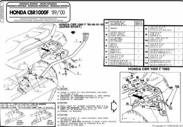 Stelaż centralny Kappa K2270 CBR 1000 F 89-00