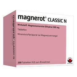 Magnerot Classic N tabletki