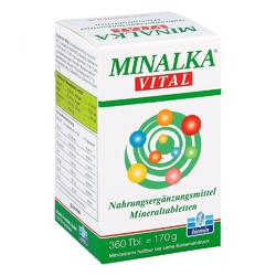 Minalka tabletki