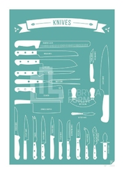 Plakat Types of Knives turkusowy 21 x 30 cm