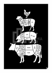 Plakat Meat Cuts czarny 30 x 40 cm
