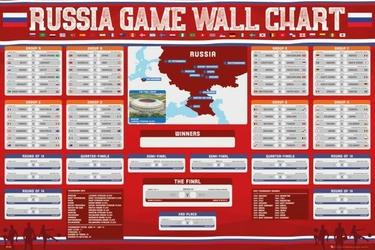 Tabela Mistrzostw Świata 2018 w Rosji - plakat