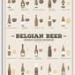 Plakat belgian beer 21 x 30 cm