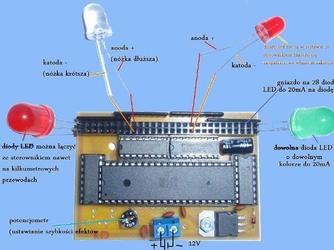 Sterownik LED  - Nieustraszony jeździec  super efekt diod LED 28