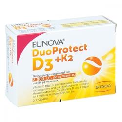 Eunova duoprotect d3+k2 2000 i.e.80 myg kapsułki