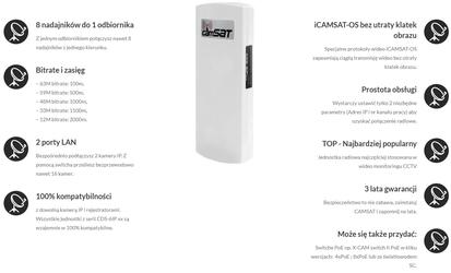 Camsat cds-6ipeco - szybka dostawa lub możliwość odbioru w 39 miastach