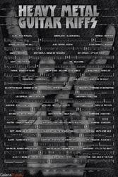 Riffy Gitarowe Heavy Metal - plakat