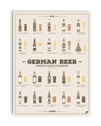 Plakat German Beer 30 x 40 cm