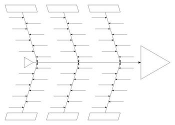 Fishbone diagram tablica suchościeralna lean 084