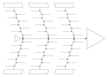 Tablica lean suchościeralna fishbone diagram 084