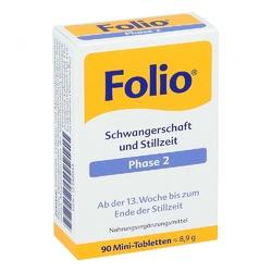 Folio 2 tabletki powlekane