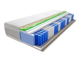 Materac kieszeniowy aisza trawa lux visco molet 180x220 cm morska średnio  twardy lateks profilowane visco memory